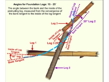 foundation_logs_rightbend
